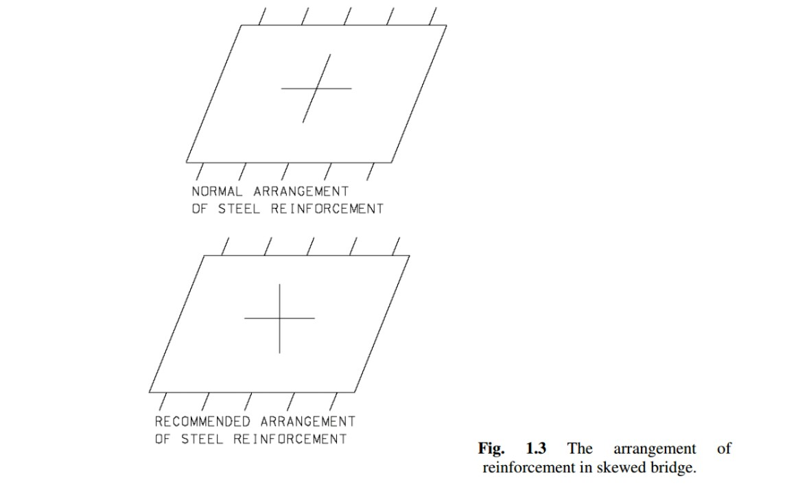 In the design of a simply supported skew bridge, which